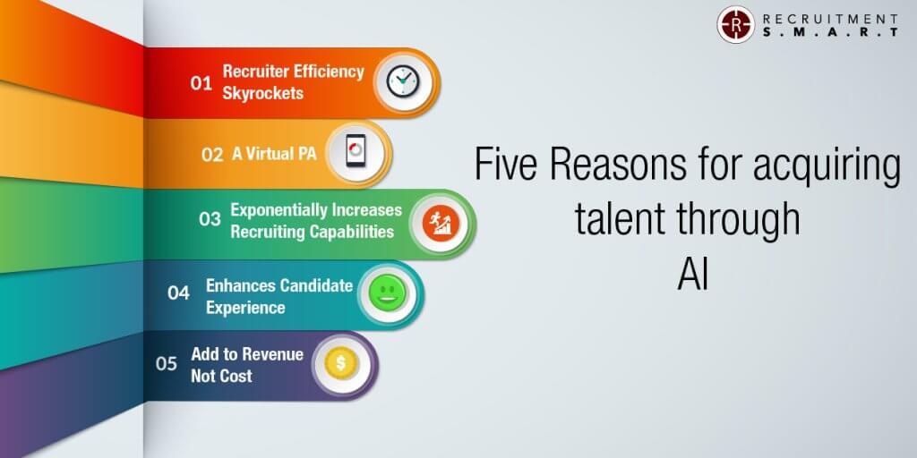 5 Reasons For Aquiring Talent Through AI